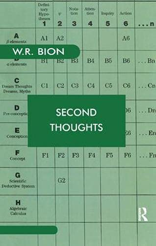 9780946439041: Second Thoughts: Selected Papers on Psychoanalysis (Maresfield Library)