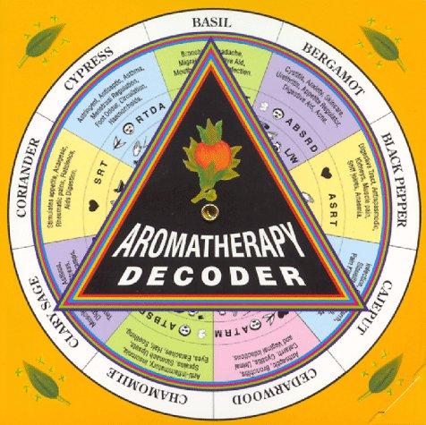 Aromatherapy Decoder (Decoders): House, Dynamo
