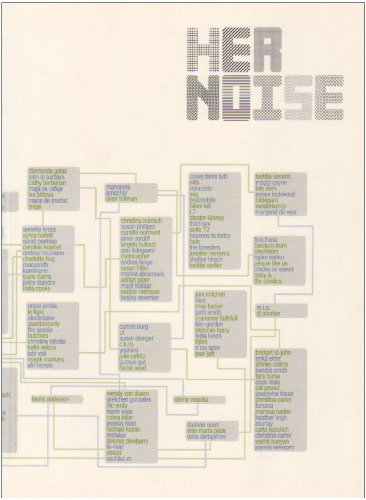 Her Noise: Dzuverovic, Lina &