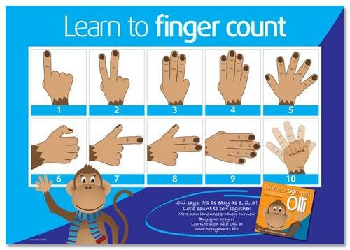 9780955493232: Learn to Finger Count: How to Finger Count 1 to 10 in British Sign Language