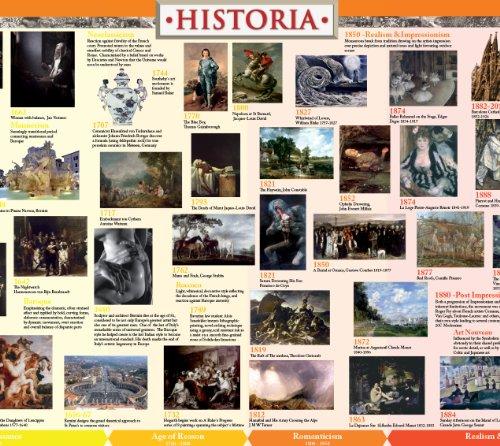 9780956508423: History Timeline: Art (Historia Timelines)