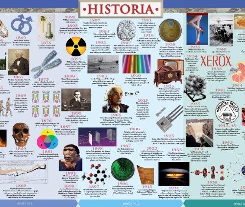 9780956508430: History Timeline: Science