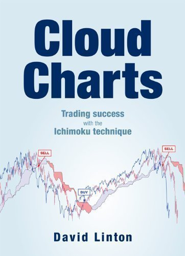 9780956517104: Cloud Charts: Trading Success with the Ichimoku Technique
