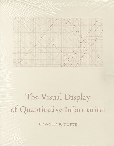 9780961392109: The Visual Display of Quantitative Information