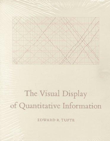 9780961392109: The Visual Display of Quantitative Information