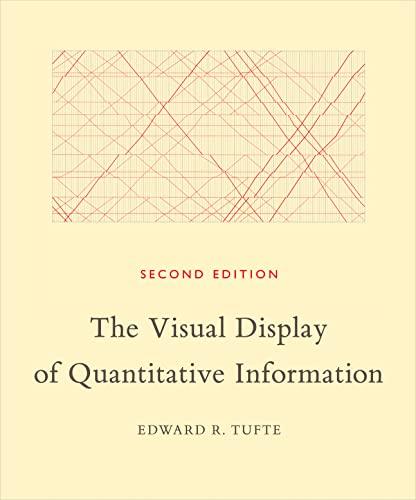 9780961392147: Visual Display of Quantitative Information