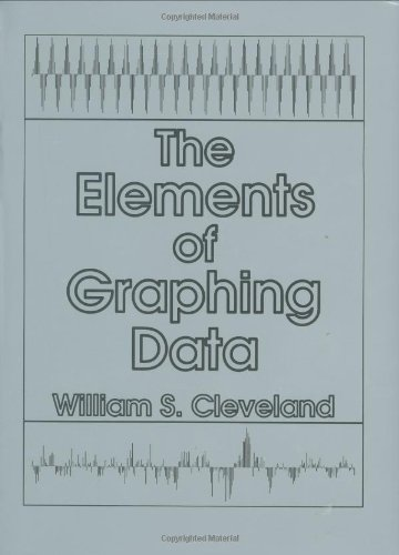 The Elements of Graphing Data: William S. Cleveland