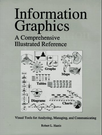 9780964692503: Information Graphics: A Comprehensive Illustrated Reference : Visual Tools for Analyzing, Managing, and Communicating
