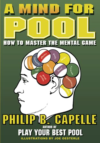 9780964920415: The Mind for Pool: How to Master the Mental Game