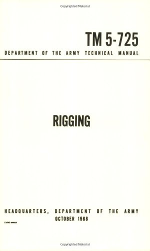 Rigging: Pentagon U.S. Military