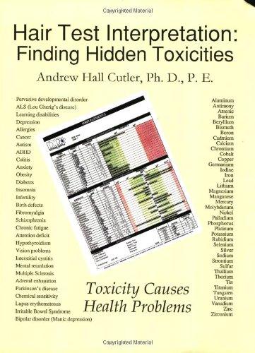 Hair Test Interpretation: Finding Hidden Toxicities: Andrew Hall Cutler