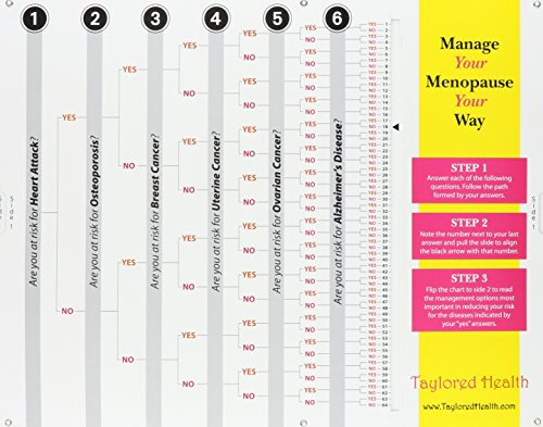 9780967902135: Manage Your Menopause Your Way