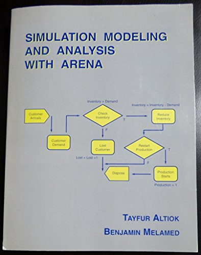 9780970979506: Simulation Modeling and Analysis with ARENA