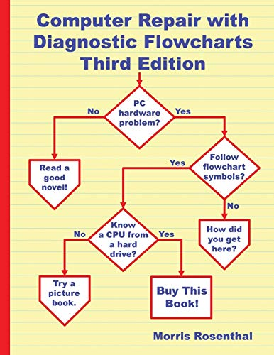 9780972380188: Computer Repair with Diagnostic Flowcharts Third Edition: Troubleshooting PC Hardware Problems from Boot Failure to Poor Performance