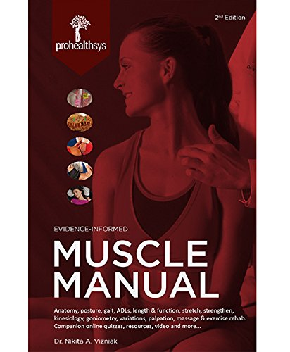 9780973274226: Muscle Manual by Dr. Nikita Vizniak by Muscle Manual by Dr. Nikita Vizniak (January 19,2010)