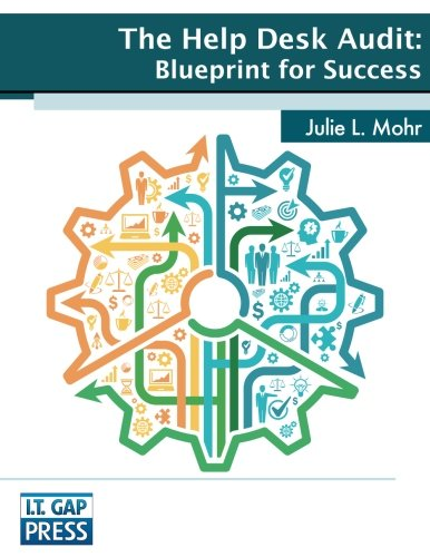 The Help Desk Audit: Blueprint for Success: Julie L. Mohr