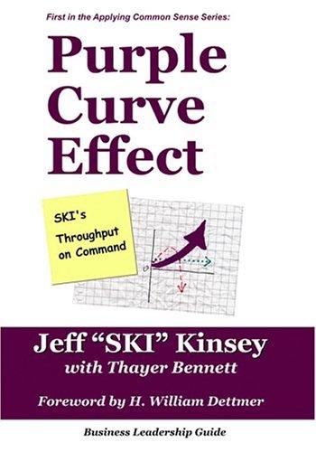 9780976069201: Purple Curve Effect
