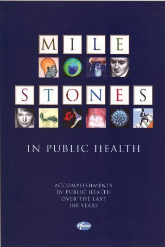 A Mile Stones in Public Health: N/A
