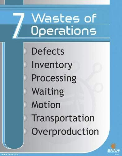 9780978097011: 7 Wastes of Operations