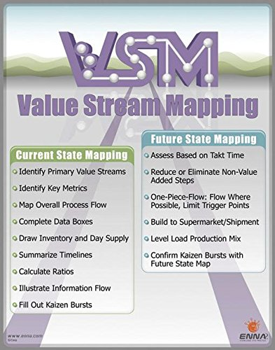 VSM: Value Stream Mapping: Collin McLoughlin