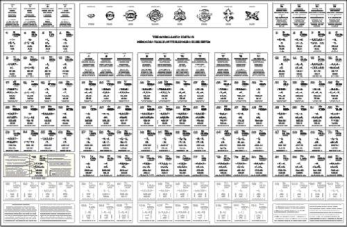 9780980224801: La Mesa Periodica 20 in x 30 in (Spanish Edition)