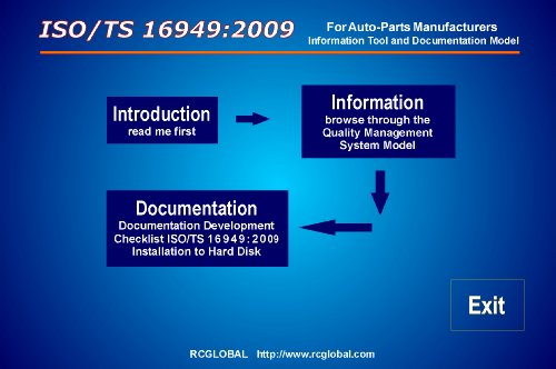 9780981168845: ISO/TS 16949:2009 Quality Management System Model for the Development of Documentation and Compliance with Requirements