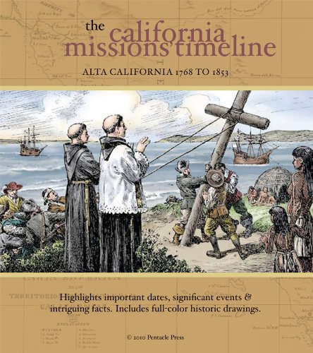 9780982504710: The California Missions' Timeline