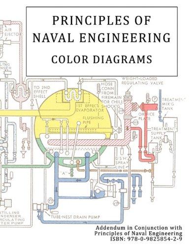 9780982585443: Principles of Naval Engineering Addendum - COLOR DIAGRAMS