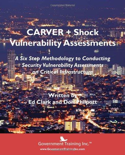 9780983236177: CARVER + Shock Vulnerability Assessment Tool