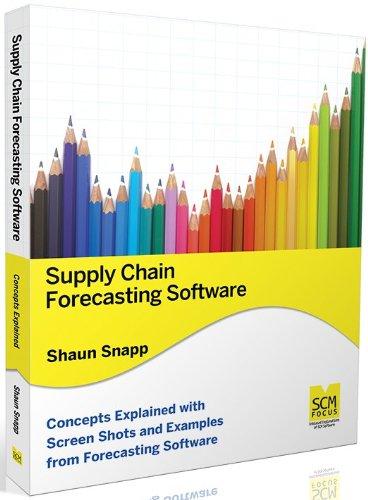 Supply Chain Forecasting Software: Shaun Snapp