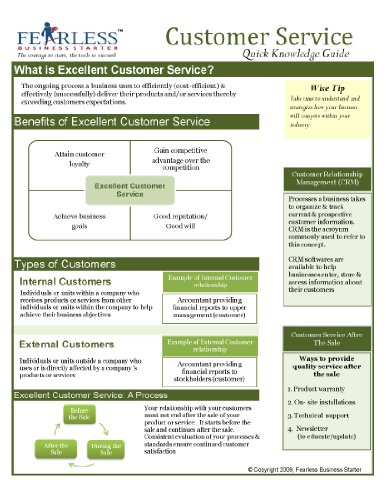 9780984261338: Customer Service Quick Reference Guide