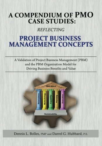 9780985848408: A Compendium of PMO Case Studies: Reflecting Project Business Management Concepts: A Validation of Project Business Management (PBM) and the PBM ... Model for Driving Business Benefits and Value