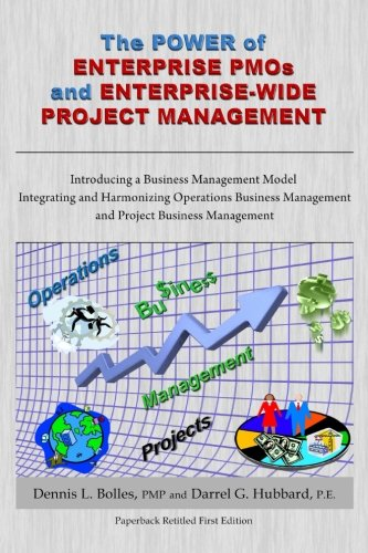9780985848415: The Power of Enterprise PMOs and Enterprise-Wide Project Management: Introducing a Business Management Model Integrating and Harmonizing Operations Business Management and Project Business Management