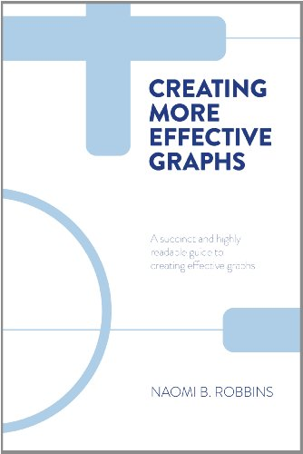 9780985911126: Creating More Effective Graphs by Naomi B. Robbins (2013) Paperback