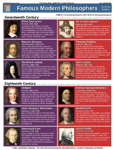 9780987729361: Famous Modern Philosophers Laminated Chart