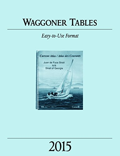 2015 Waggoner Tables: Burrows Bay Associates LLC