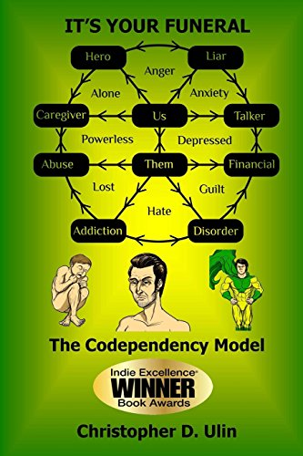 9780988568259: It's Your Funeral: The Codependency Model