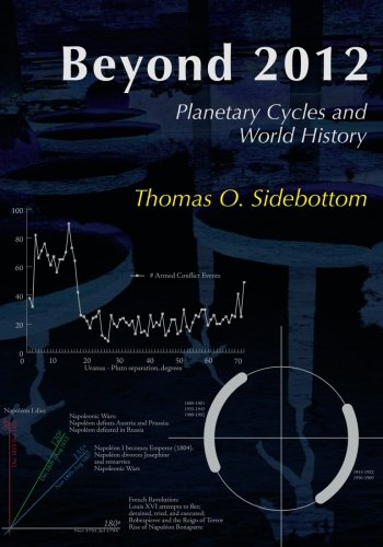 9780989023801: Beyond 2012: Planetary Cycles and World History