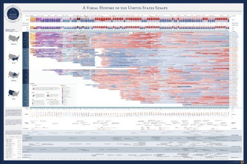 9780989389228: A Visual History of the U.S. Senate (1 Page Book) (Timeplots Political Poster Series) by Timeplots (2010-05-03)