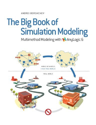 9780989573177: The Big Book of Simulation Modeling: Multimethod Modeling with AnyLogic 6