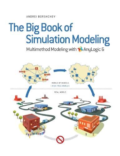 9780989573177: The Big Book of Simulation Modeling: Multimethod Modeling with Anylogic 6