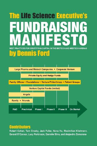 The Life Science Executive's Fundraising Manifesto: Best Practices for Identifying Capital in ...