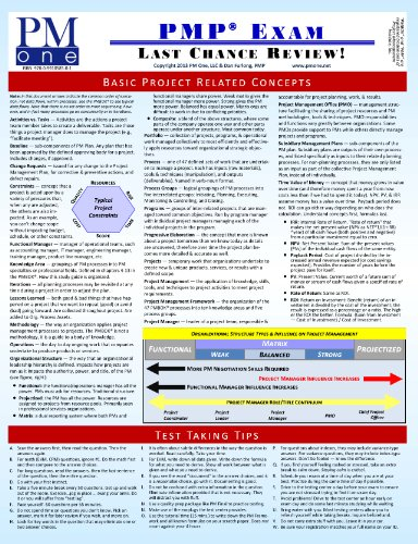 9780991058501: PMP Exam Last Chance Review (PMP Quick Reference Poster)