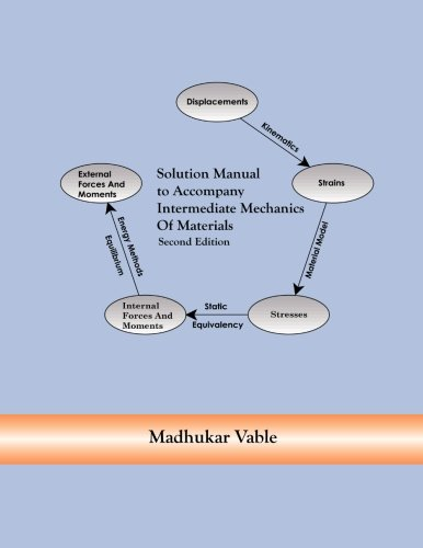 mechanics of materials madhukar vable solution manual
