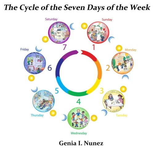 9780991348527: The Cycle of the Seven Days of The Week