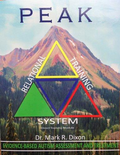 PEAK Relational Training System: Direct Training Module: Dr. Mark R.
