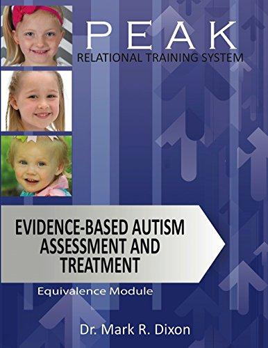 PEAK Relational Training System: Equivalence Module: Dr. Mark R.