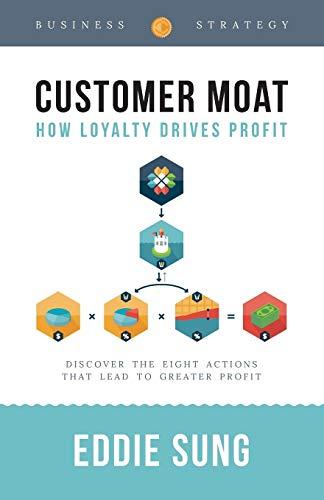 9780996919050: Customer Moat: How Loyalty Drives Profit