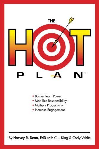 The HOT Plan: *Bolster Team Power *Mobilize: Dean, Dr. Harvey