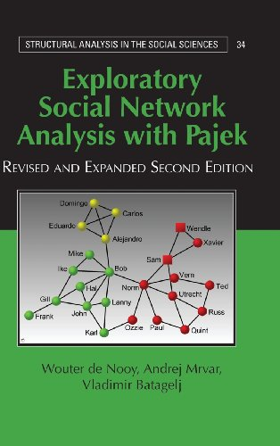 9781107002388: Exploratory Social Network Analysis with Pajek